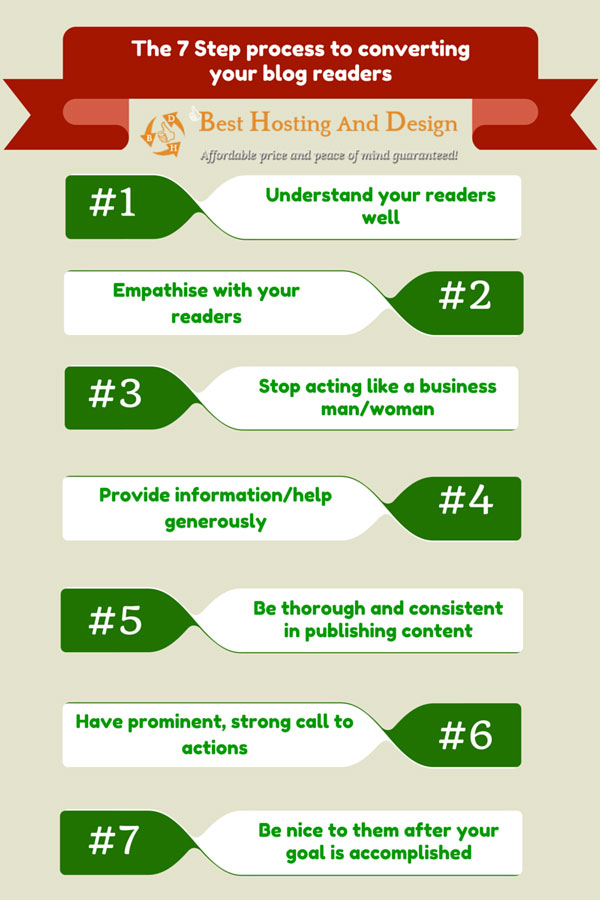 The seven step process to converting your blog readers
