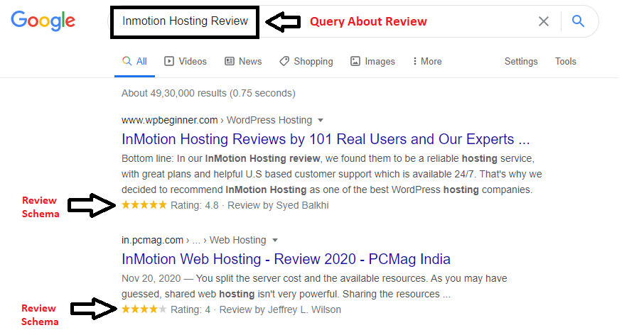 A Simple (But Comprehensive) Guide To SEO In 2021 1